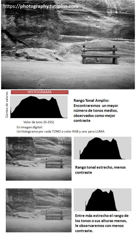 Tesoro del saber Retro Rango Tonal HDR fotografico.png
