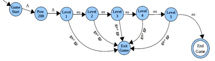 automata model.png