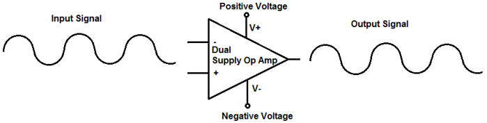Dual-supply-op-amp-signal-output.png