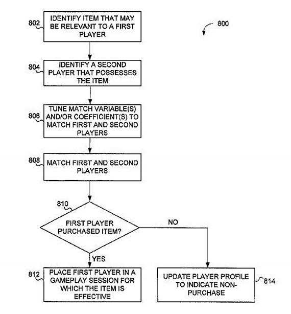patentesinutilesjuegos