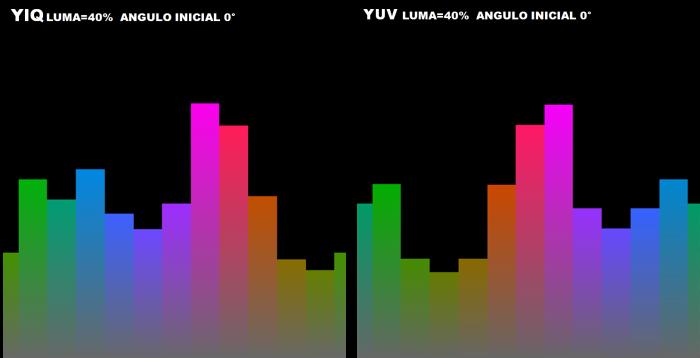 tesoro del saber retro paleta YIQ vs YUV.png